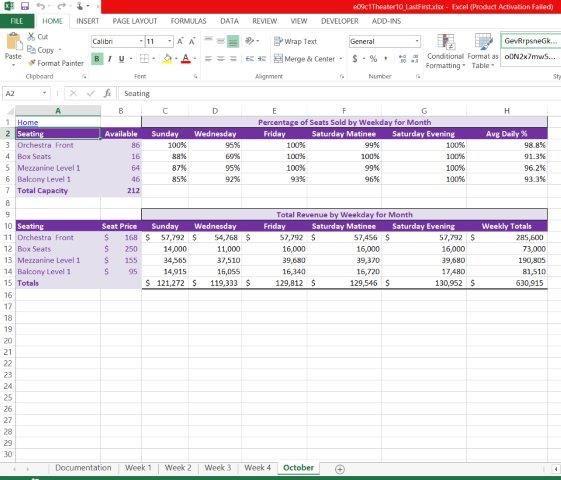 Excel Solution To Multiple Sheet Workbook Management Myitlab Case. Office 2013 Myitlab Msexcel Grader Multiplesheet Workbook Management. Worksheet. Excel Worksheet Limit 2013 At Mspartners.co