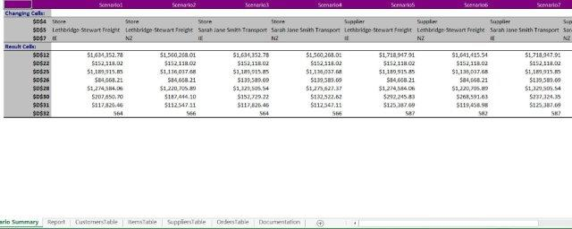 assignment 2 decision support system dss using microsoft excel
